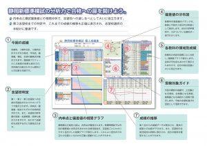 2018年度静岡新標準模試個人成績表